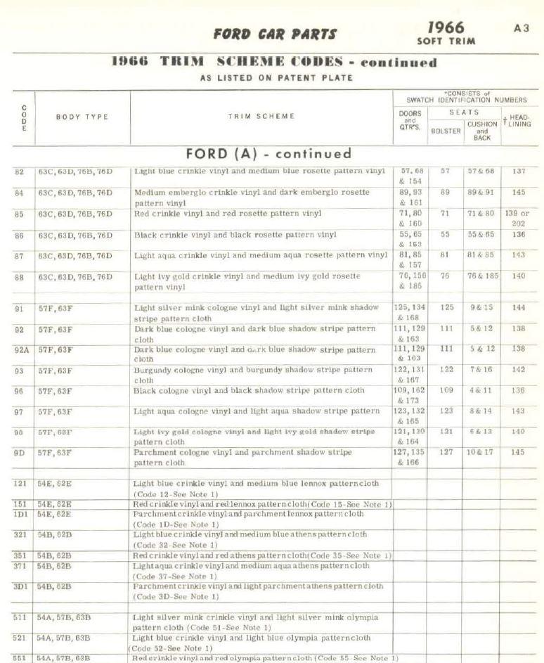 Ford Interior Trim Codes Home Plan