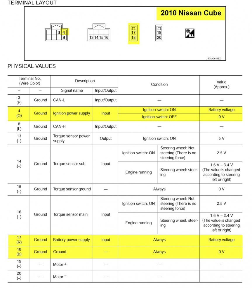 Electric Steering With Fail Safe No Ebay Module Needed Pics Toyota Eps Wiring Diagram Click Image For Larger Version Name 2010 Nissan Cube Views 484 Size