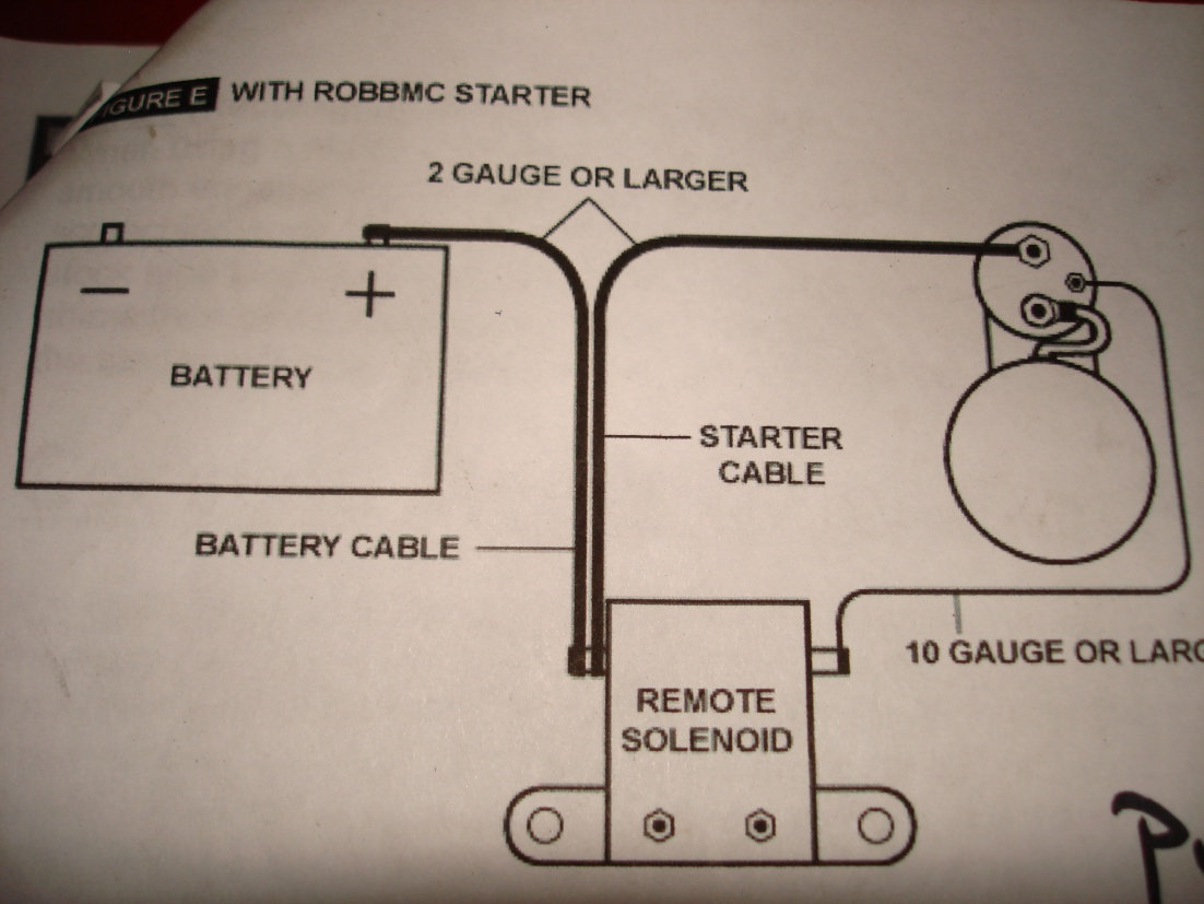 Starter wiring/ install question... - Ford Muscle Forums ...
