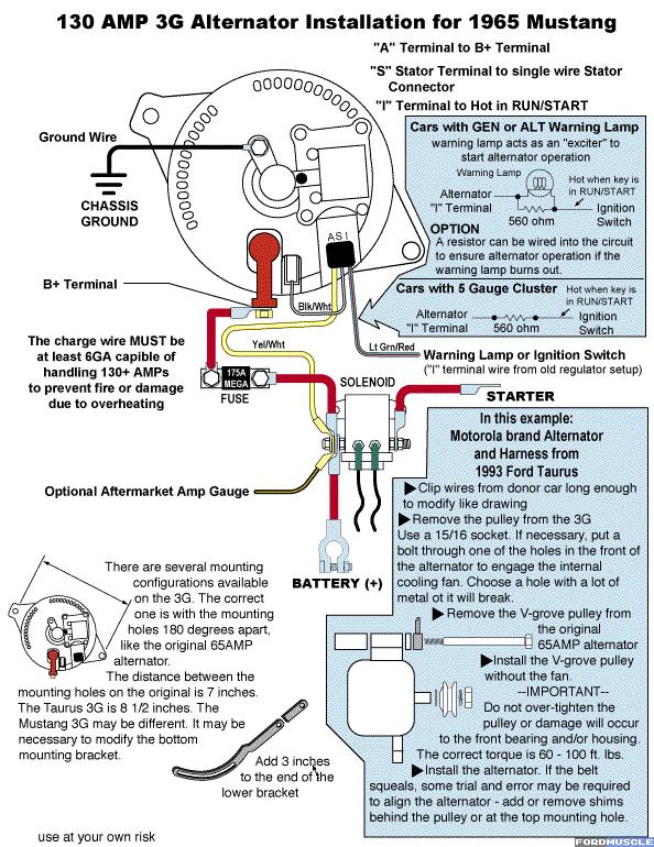 103001d1440540807 what use alternator conversion 3ginstall what to use for alternator conversion? ford muscle forums ford 1g to 3g alternator conversion wiring diagram at gsmx.co