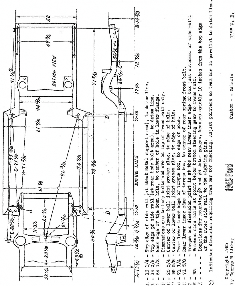 65 ride height question