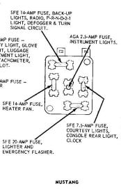 68 mustang fuse box diagram - 1988 f150 radio wiring diagram -  diagramford.2014ok.jeanjaures37.fr  wiring diagram resource
