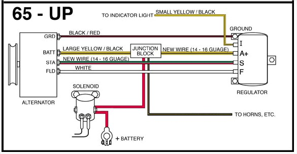 Wire Alternator External Regulator Wiring Diagram on
