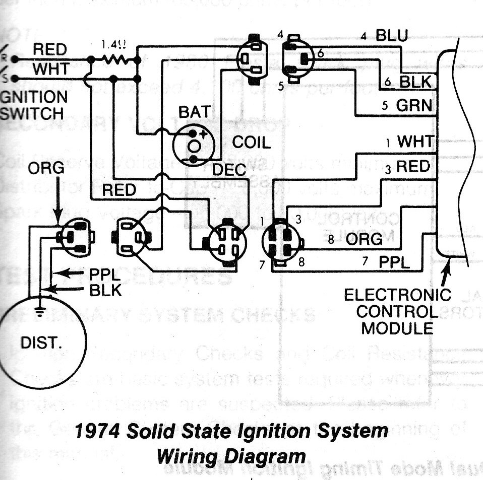 1974 ford f 150 ignition modual wiring diagram example electrical rh olkha co 1980 Ford Ignition Wiring Diagram 1974 Ford F-250 Wiring Diagram