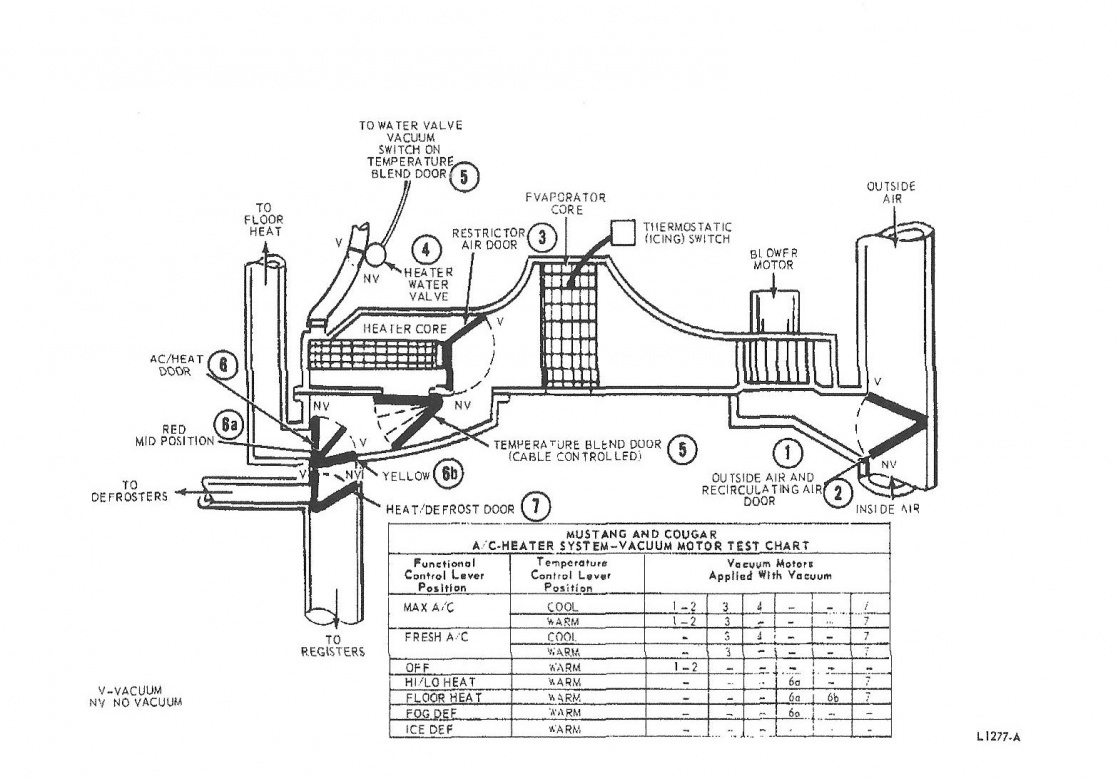 1971 Ford Mustang Mach 1 Wiring Diagram