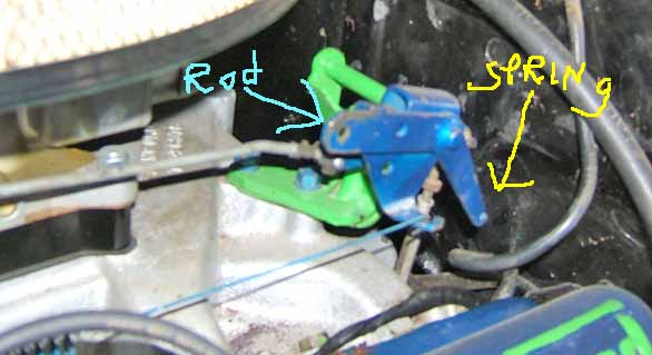 Want To Get Rid Of The Birds Nest Accelerator Linkage