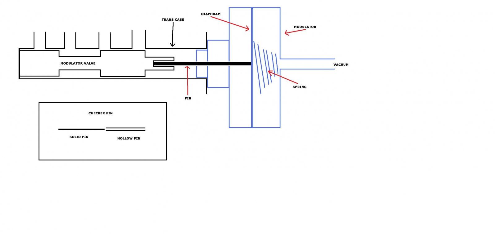 fine tuning my c6- shifting behavior - page 2