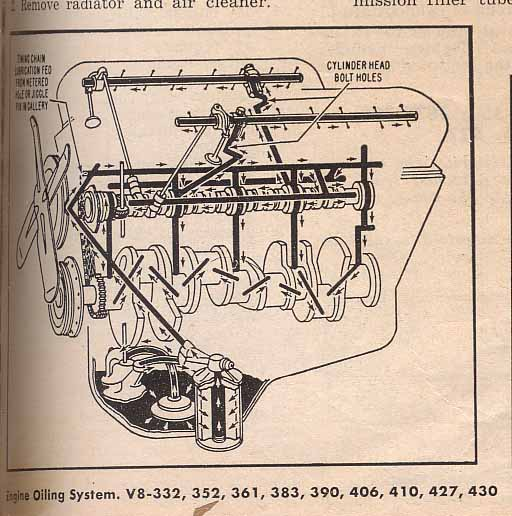 390 Ford Engine Diagram Wiring Schema Blogrh2ujfsvbyogazentrumhamburgde: Ford 390 Fe Engine Diagram At Gmaili.net