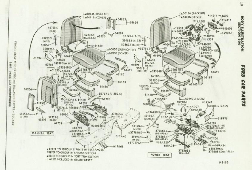 73593d1398366409 using 6 way power seat base 66 thunderbird 66 galaxie seat power seat diagram bmw e90 wiring diagram 6 on bmw e90 wiring diagram