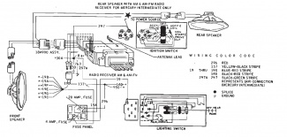 69 torino radio wiring diagram please. - Ford Muscle ...