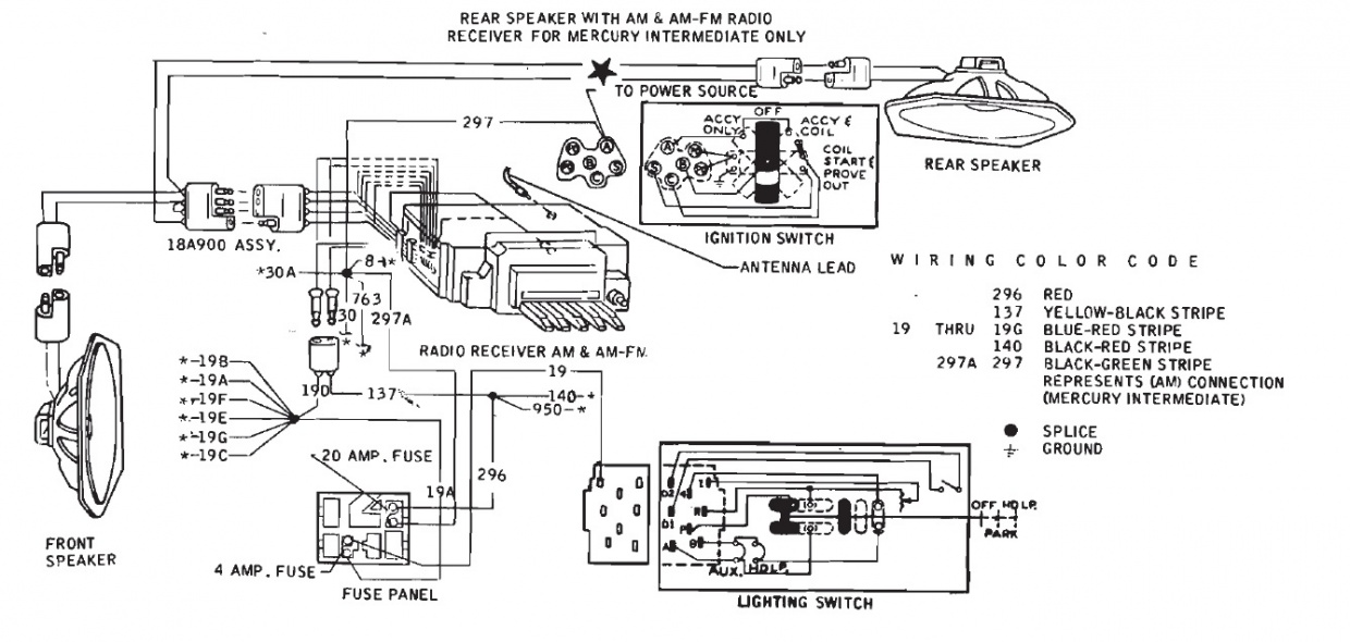 55105d1381765476 69 torino radio wiring diagram please radio wiring schem ford diagrams readingrat net 1966 mustang radio wiring diagram at bakdesigns.co