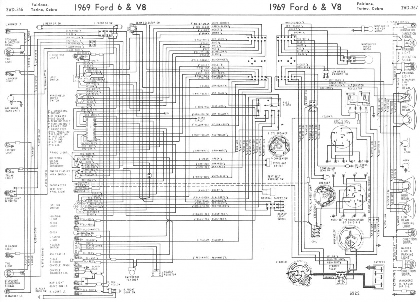 69 F100 Wiring Diagram Wiring Diagram For Ford F The Wiring Diagram
