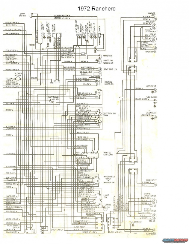 Remarkable 1970 Ford Torino Wiring Diagram Ideas - Best Image Wire ...